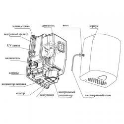 Электросушилка для рук с УФ-лампой Ksitex UV-1150 ACN